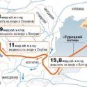 Първият газ тръгва по Турски поток в края на годината